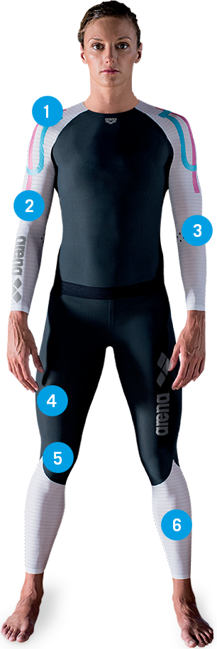 arena pre and post performance compression apparel